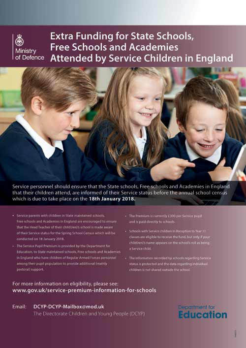 Extra Funding for State Schools, Free Schools and Academics Attended by Service Children in England